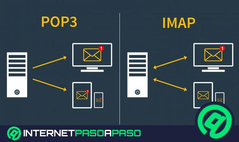 IMAP-Protocolo-de-acceso-a-mensajes-de-Internet.-Qué-es-para-qué-sirve-y-en-qué-capa-actúa